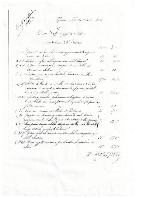 Elenco degli Oggetti Artistici e Antichi dell'India - parte I (20 ottobre 1903)