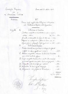 Elenco degli Oggetti della Collezione Antiquaria del Tonkino, di Ceylon, e dell'Afganistan (20 ottobre 1903)