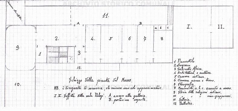 Archivio Storico Comunale - Pianta del Museo Indiano 1926